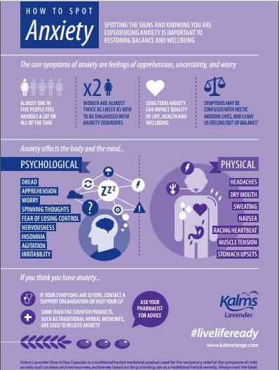 How to Spot Anxiety - Kalms infographic