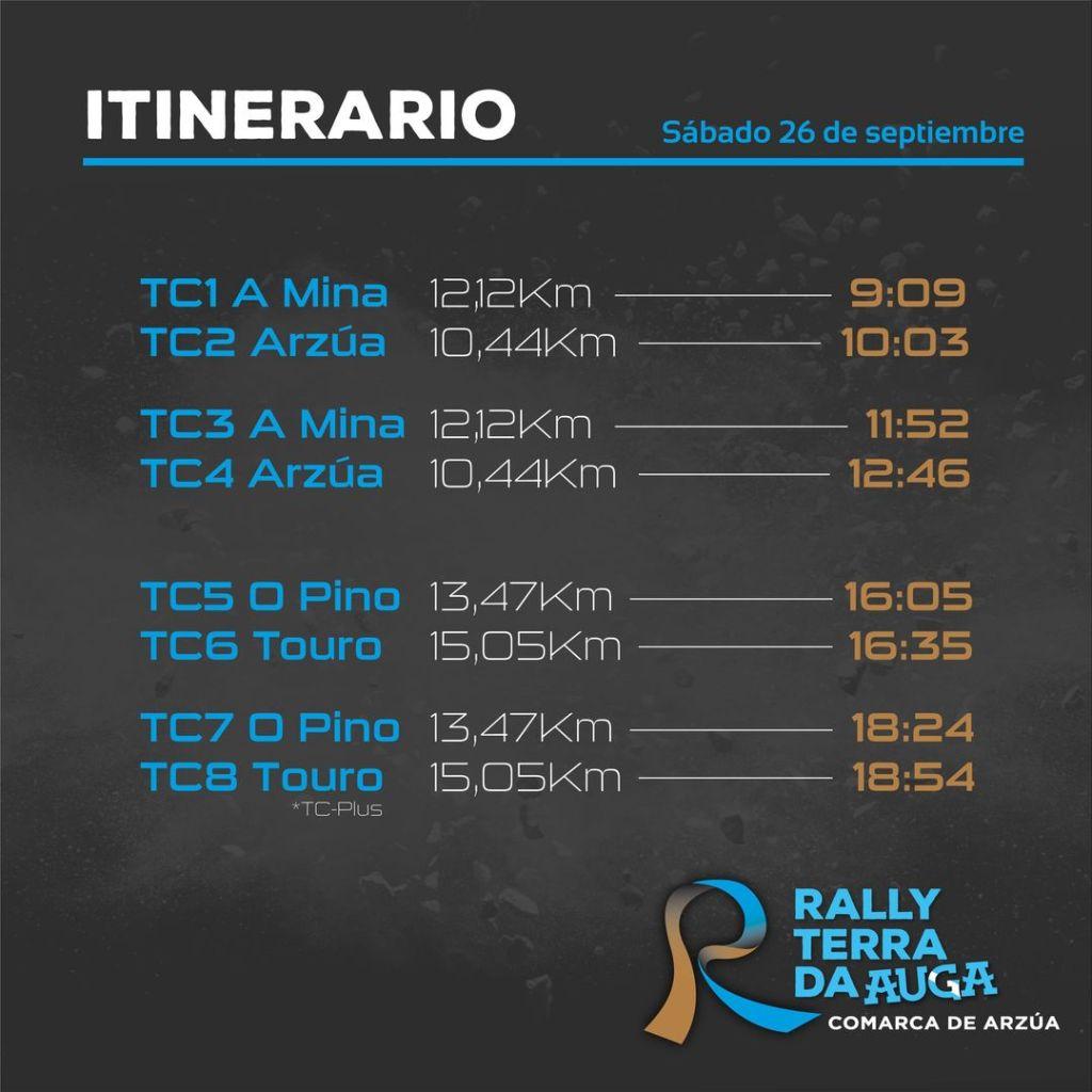 Itinerario Rally Terra da Auga 2020