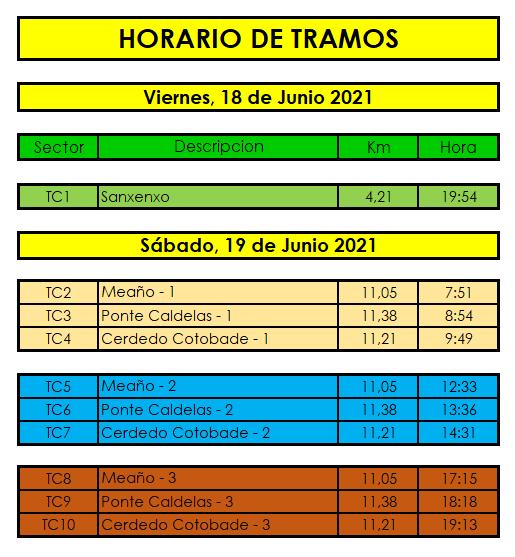 Horario Tramos Rally de Pontevedra 2021