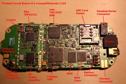Circuit Board Information