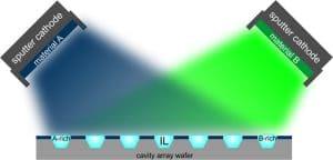 Sputter-in-IL_5-web