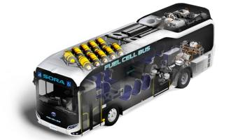 Sora, the name of the bus shown in the photo, is an acronym standing for sky, ocean, river and air