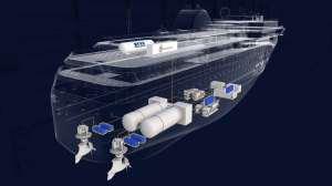 Design draft of a future FC ship
