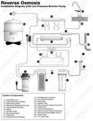 Diagram for REVERSEOSMOSISBOOSTERPUMP  H2O Distributors