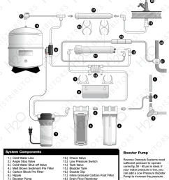 reverse osmosis exploded diagram with booster pump [ 900 x 1180 Pixel ]