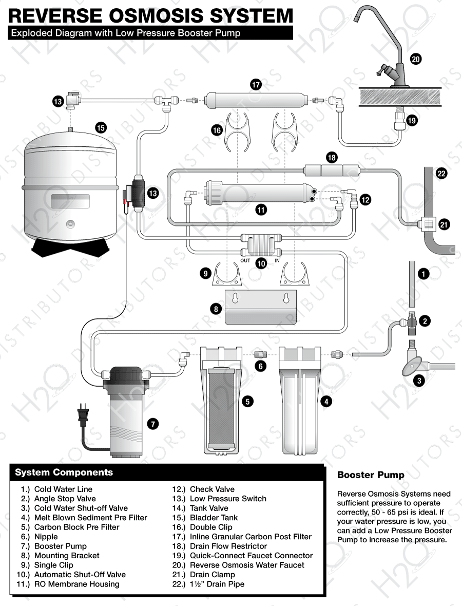 hight resolution of reverse osmosis exploded diagram with booster pump