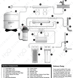 reverse osmosis exploded diagram with delivery pump [ 900 x 1180 Pixel ]
