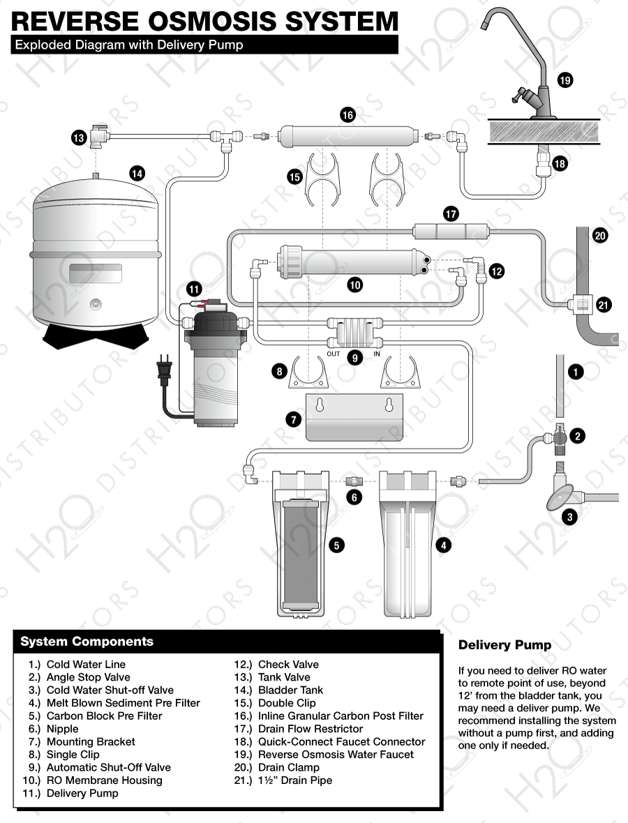 hight resolution of reverse osmosis exploded diagram with delivery pump