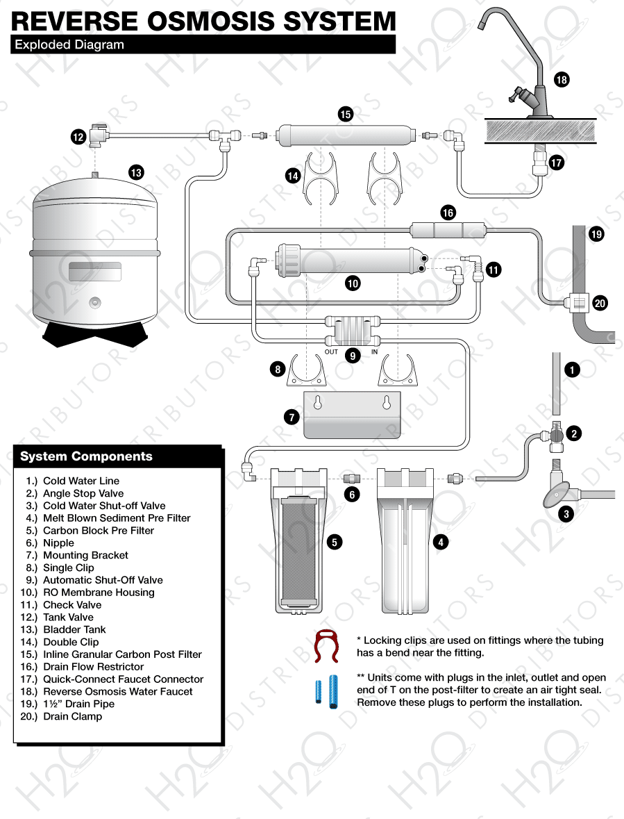 hight resolution of reverse osmosis exploded diagram