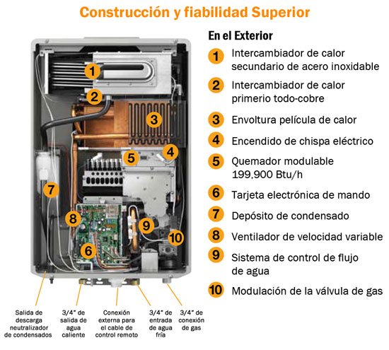 Central Heating S Plan And Y Plan Wiring Arrangements