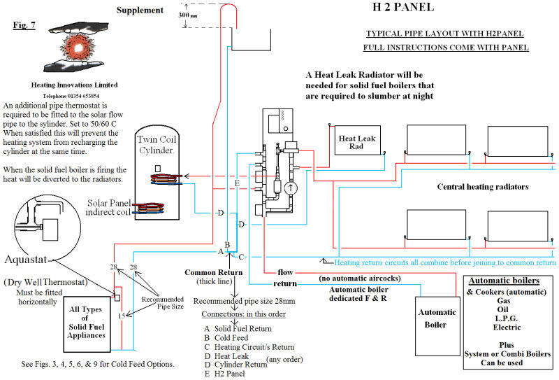 H2 Panel Wiring Diagram