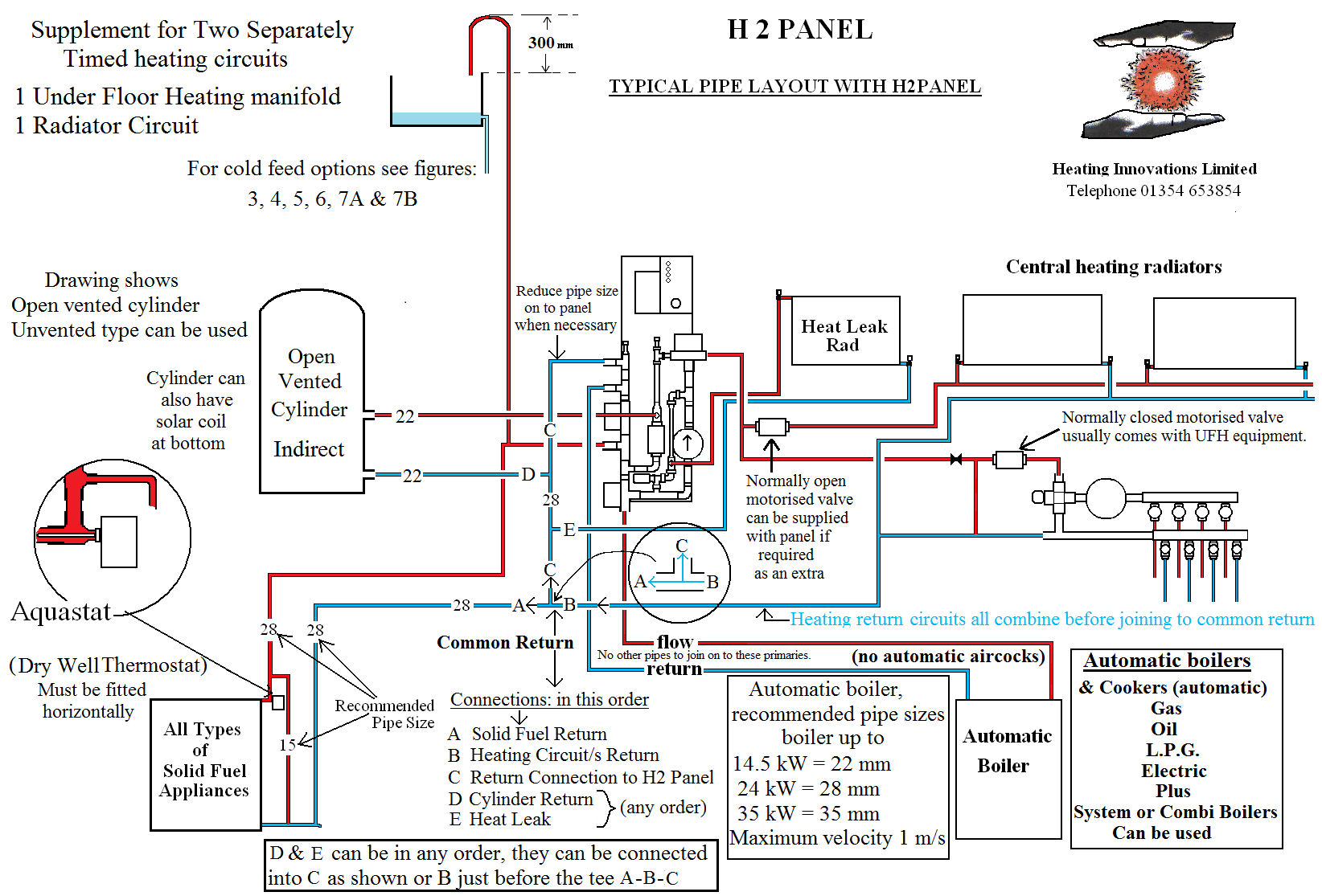 hight resolution of h2 ufh layout hummer h2 radio wiring diagram 800t h2 wiring diagram