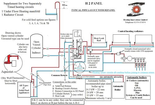 small resolution of h2 ufh layout hummer h2 radio wiring diagram 800t h2 wiring diagram