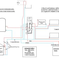 Honeywell Frost And Pipe Stat Wiring Diagram Internet Cafe Network : 24 Images - Diagrams | Gsmportal.co