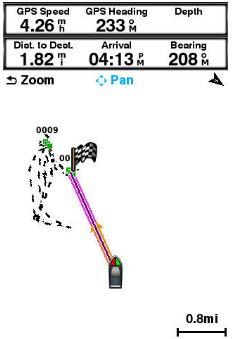 Sondeur avec GPS petit prix, CHIRP GARMIN Stricker 4dv.