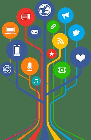Social Media Marketing - Massena, NY 13662