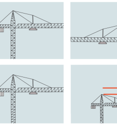 tower cranes img 3 [ 1372 x 610 Pixel ]