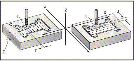 String Milling Fixture