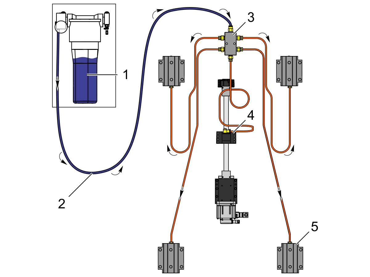 hight resolution of axis lubrication