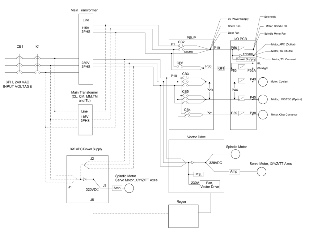medium resolution of electrical diagrams