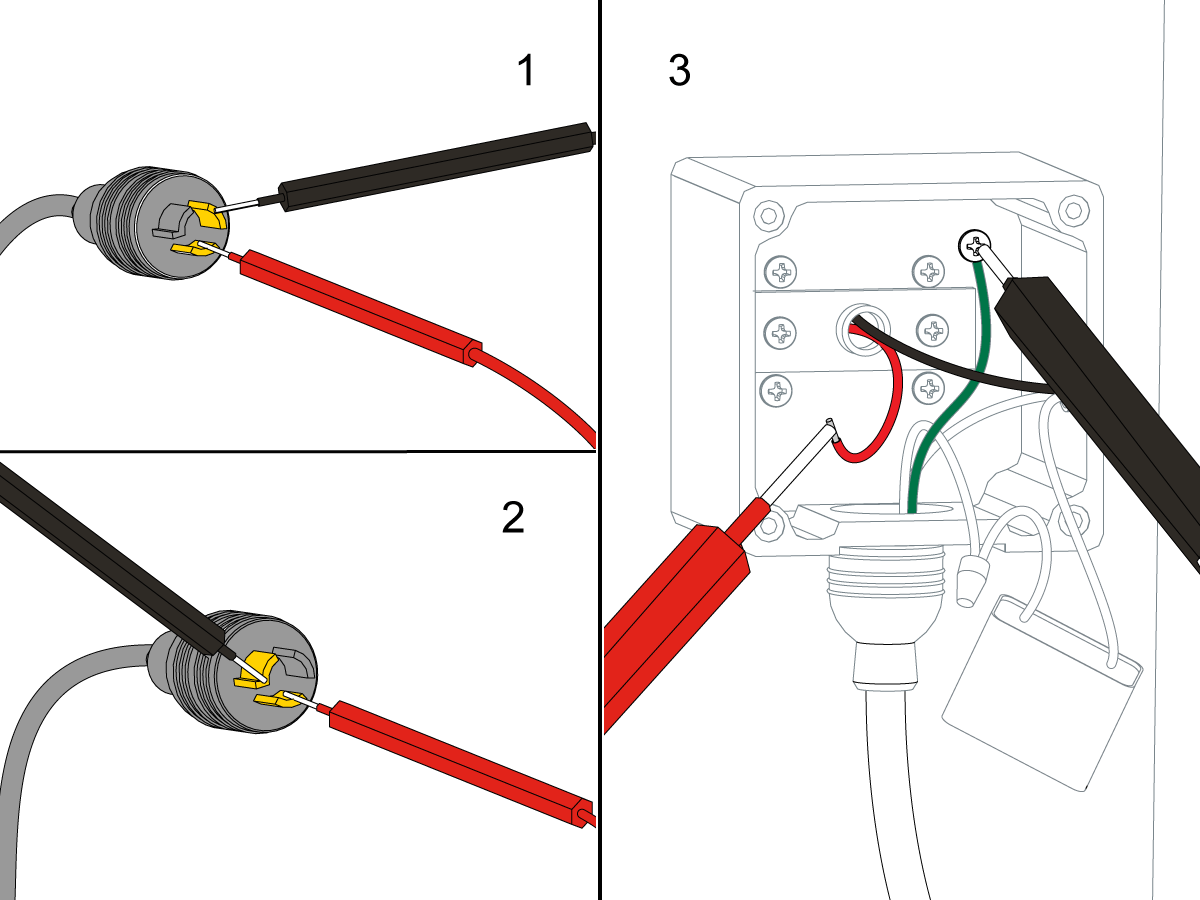 hight resolution of motor cable inspection