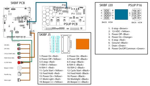 small resolution of psup p16 to skibf j20 skibf j5 detail diagram