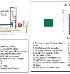 i o pcb p34 p35 to mill air lube panel detail diagram [ 1782 x 917 Pixel ]