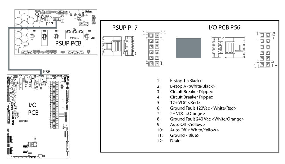 medium resolution of i o pcb p34 p35 to mill air lube panel detail diagram