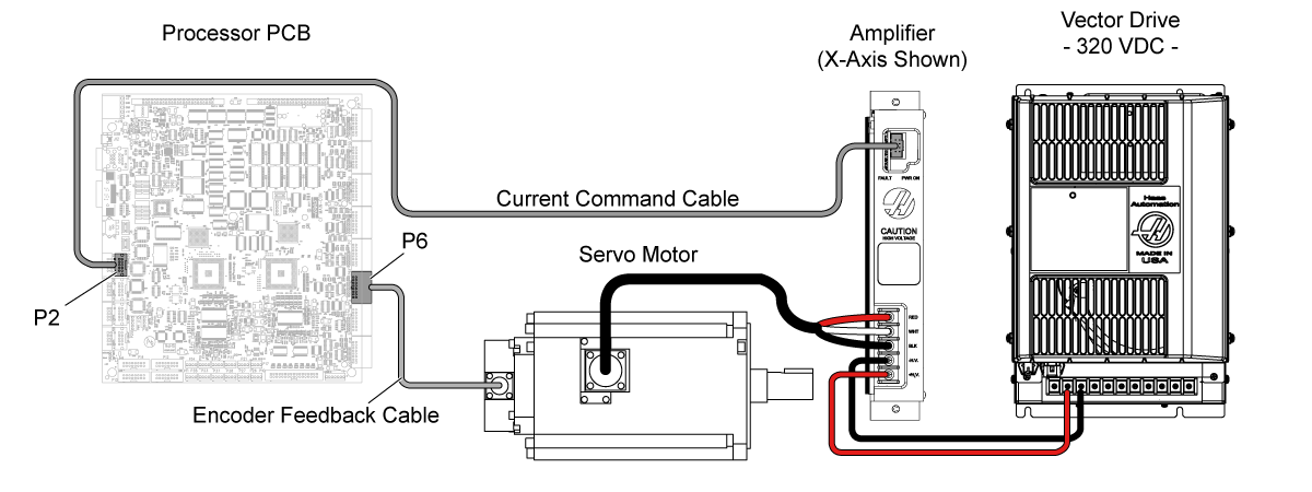 haas vf2 wiring diagram