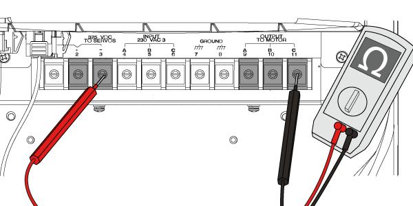 Motor del husillo-guía de solución de problemas