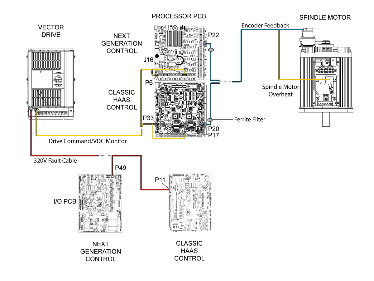 Haas Spindle Motor Wiring Diagram