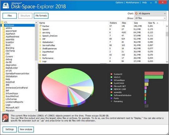 Ashampoo disk space explorer 2018 - files