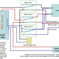 Wiring Diagram For Inverter 2005 F150 Headlight House Using  The