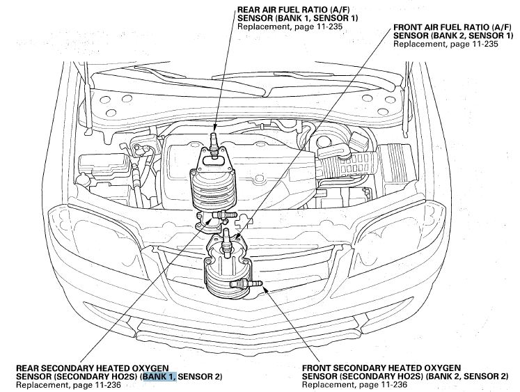 Service manual [How To Replace O2 Sensor 2012 Acura Tsx