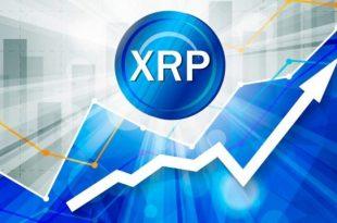 XRP Fiyat Analizi