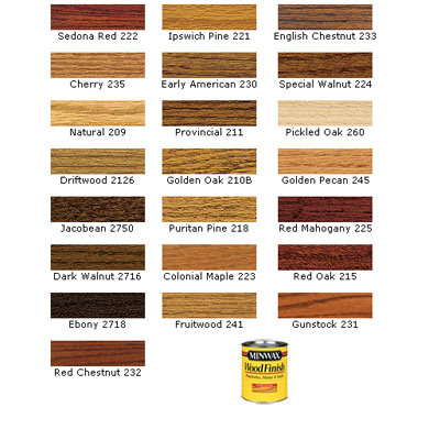 Minwax Wood Stains On Pine