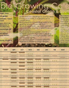 Vegetable planting calendar also growing for coastal otago  southland habitate rh