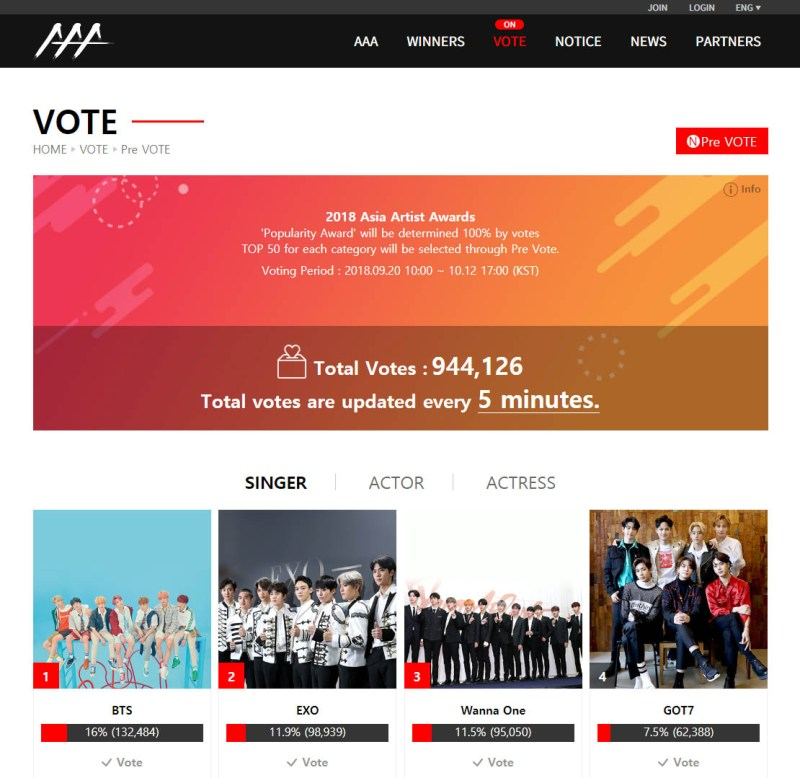 2018 Asia Artist Awards Popularity Award vote has started