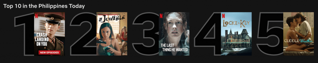 """""""Crash Landing On You"""" Becomes The Most Popular Netflix Release Among Filipino Viewers!"""