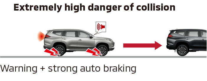Montero New Safety – Mitsubishi UAE