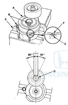 Honda Accord: Drive Belt Auto-tensioner Inspection