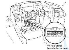 Honda Accord: Cruise Control Combination Switch Test
