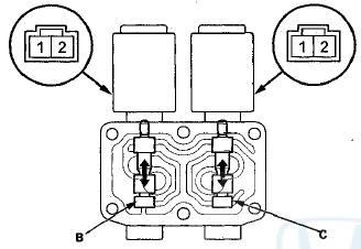 Honda Accord: A/T Clutch Pressure Control Solenoid Valve B