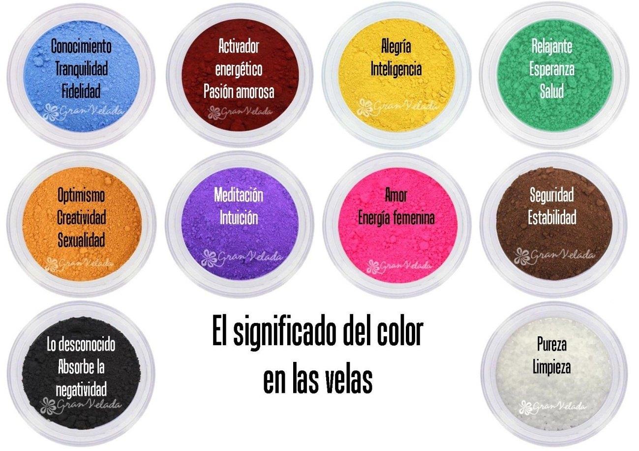 El Significado Del Color De Las Velas Aprende A Elegir Tu Propia Vela