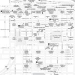 Map of Downtown Savannah Accomodations