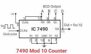 7490 mod 10 counter
