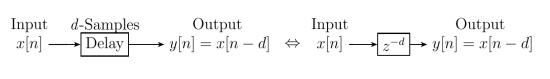 Delay Notation
