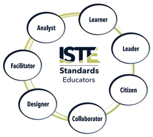 ISTE Standards for Educators
