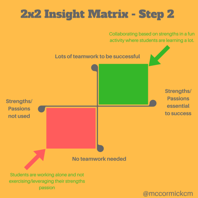 Insight Matrix #2