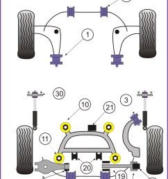 powerflex bmw e46 m3 diagram [ 2321 x 3394 Pixel ]